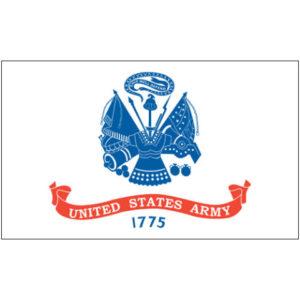 US Army- vývoj, členění a výbava