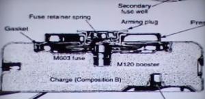 Mina – pozemní vojenská zbraň
